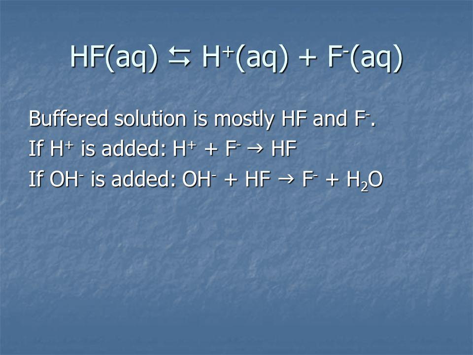HF(aq) D H+(aq) + F-(aq)