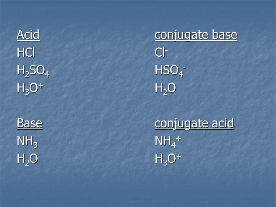 Acid conjugate base HCl Cl- H2SO4 HSO4- H3O+ H2O. Base conjugate acid. NH3 NH4+