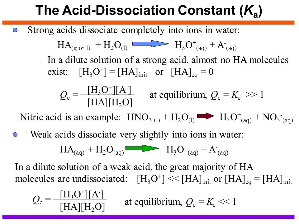 The Acid-Dissociation Constant (Ka)