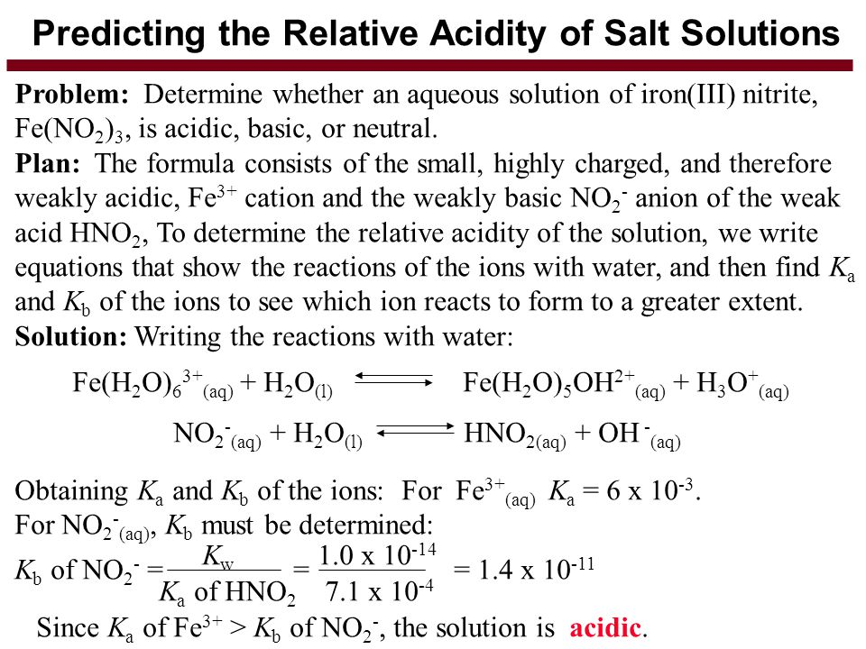Predicting the Relative Acidity of Salt Solutions
