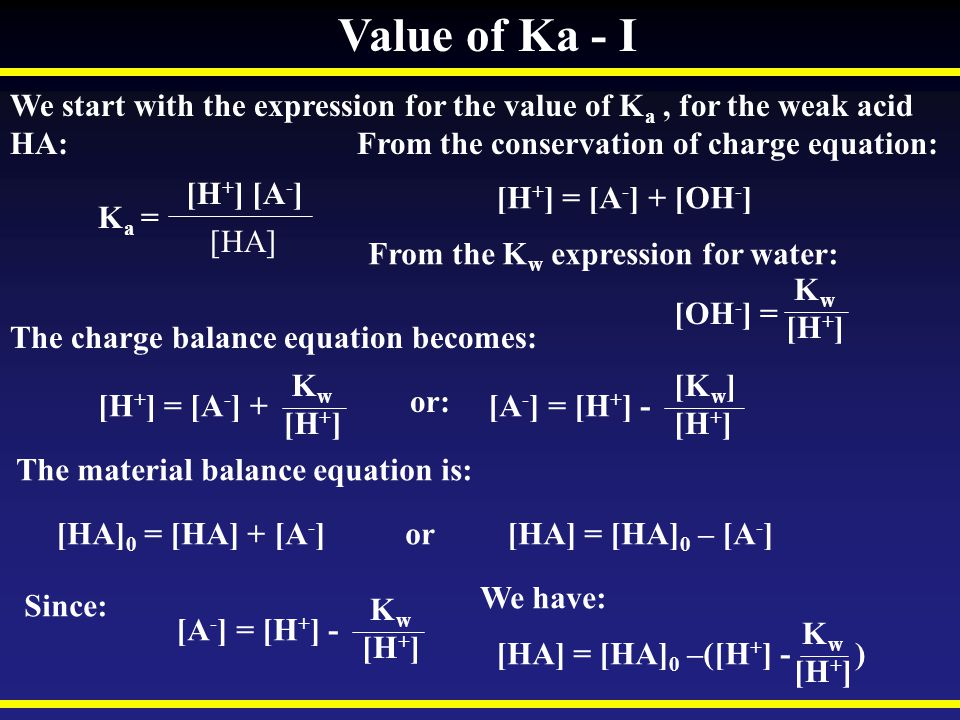 Value of Ka - I We start with the expression for the value of Ka , for the weak acid.