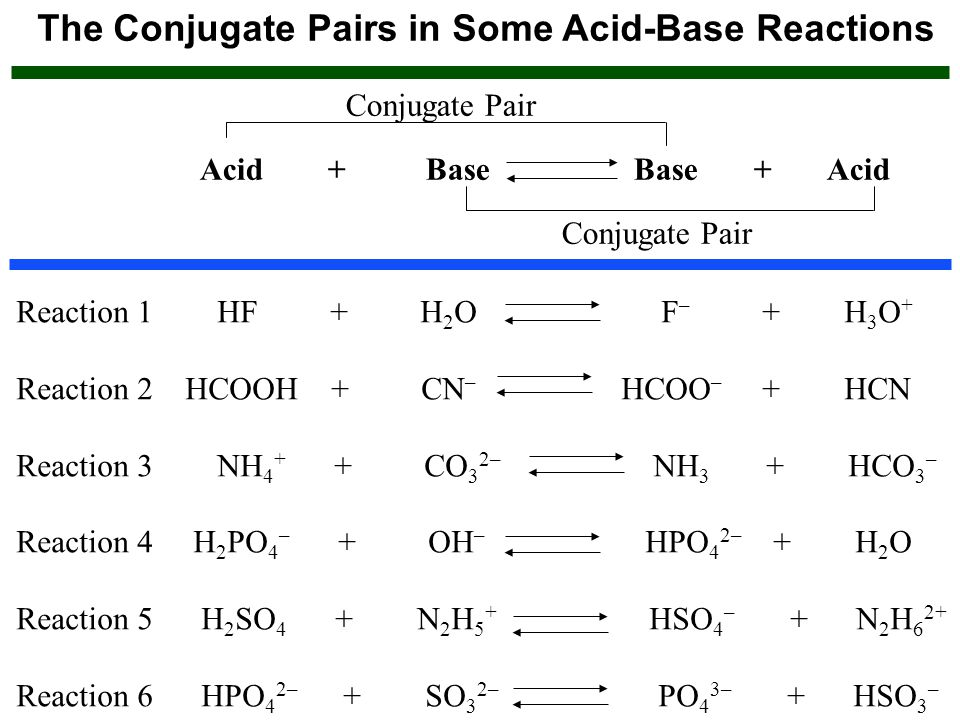 The Conjugate Pairs in Some Acid-Base Reactions