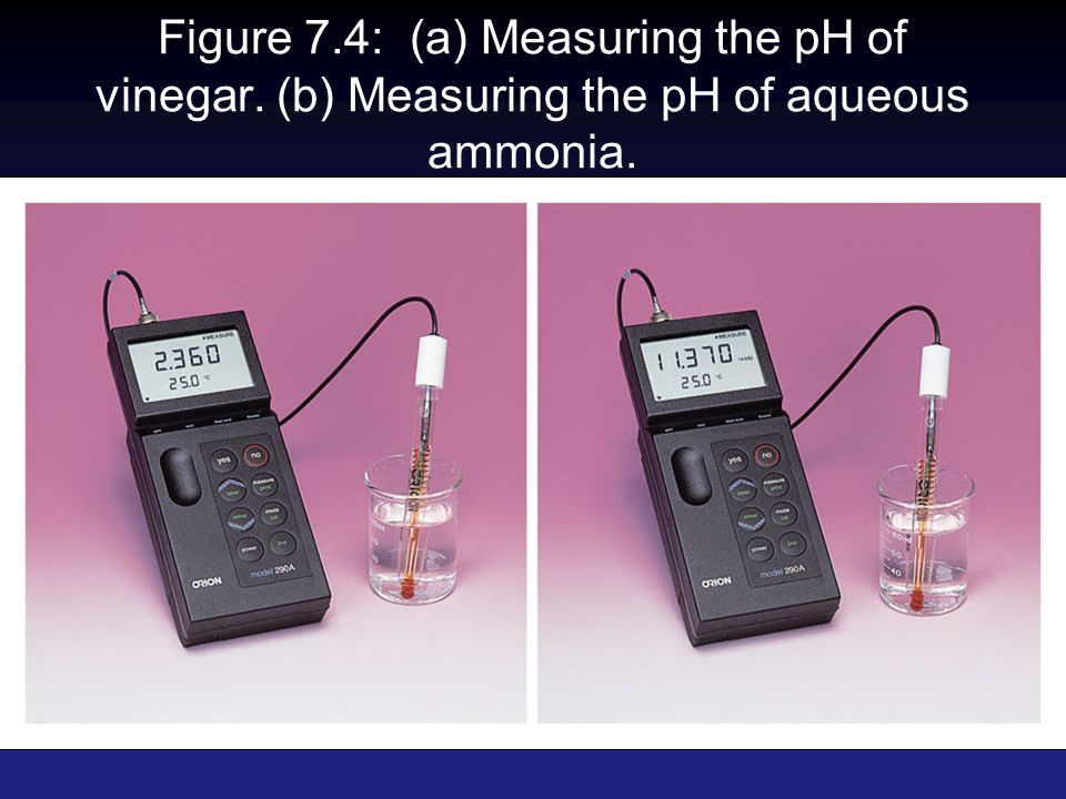 Figure 7. 4: (a) Measuring the pH of vinegar