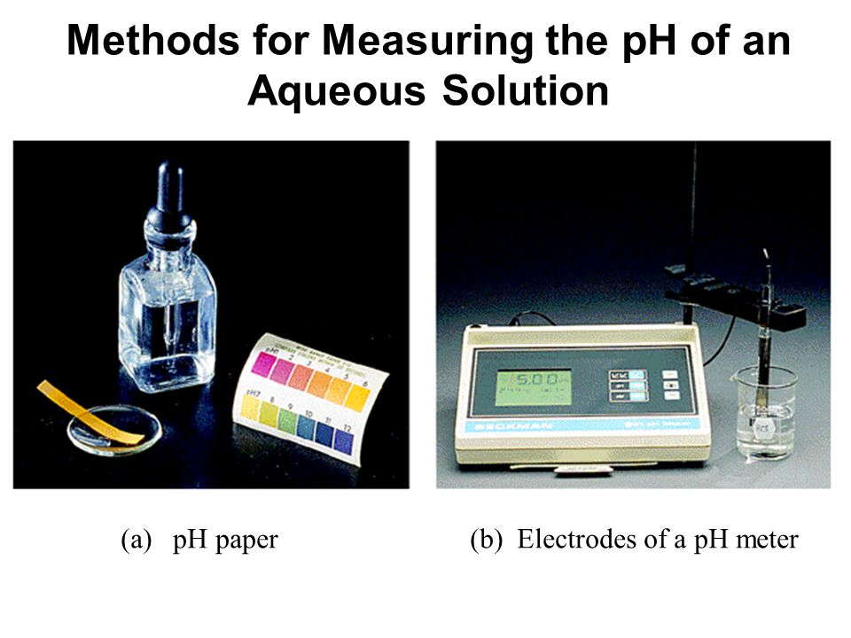 Methods for Measuring the pH of an Aqueous Solution