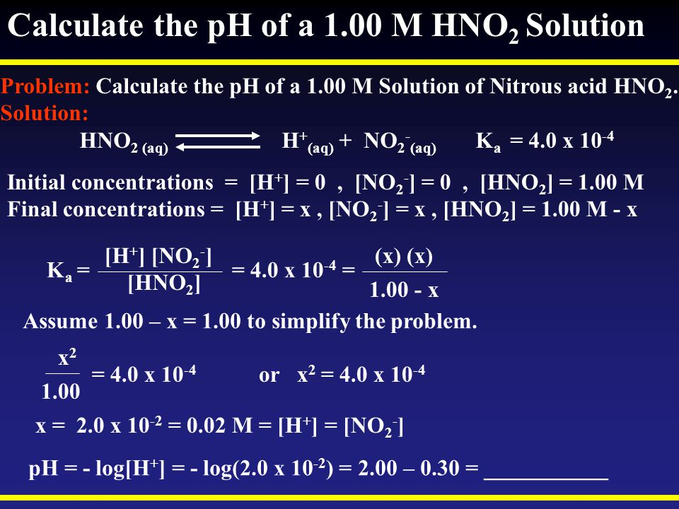Calculate the pH of a 1.00 M HNO2 Solution