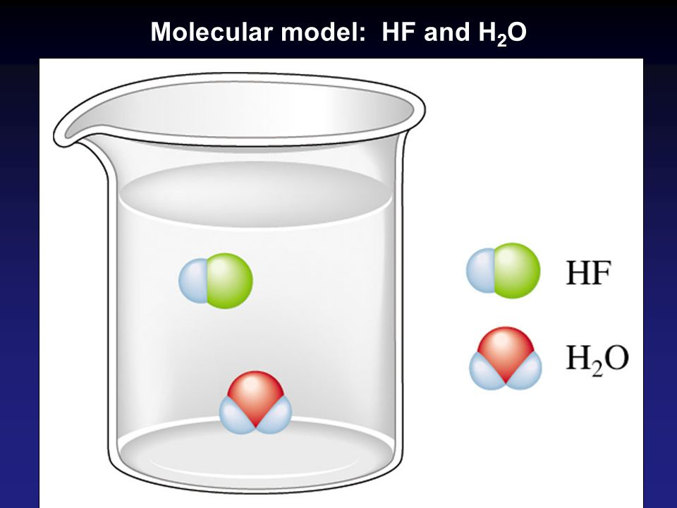 Molecular model: HF and H2O