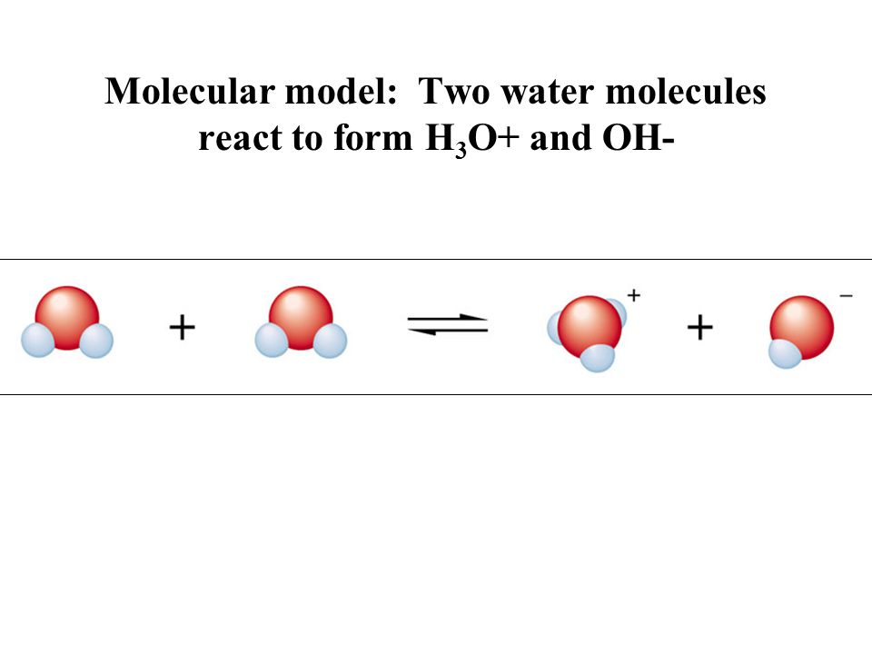 Molecular model: Two water molecules react to form H3O+ and OH-