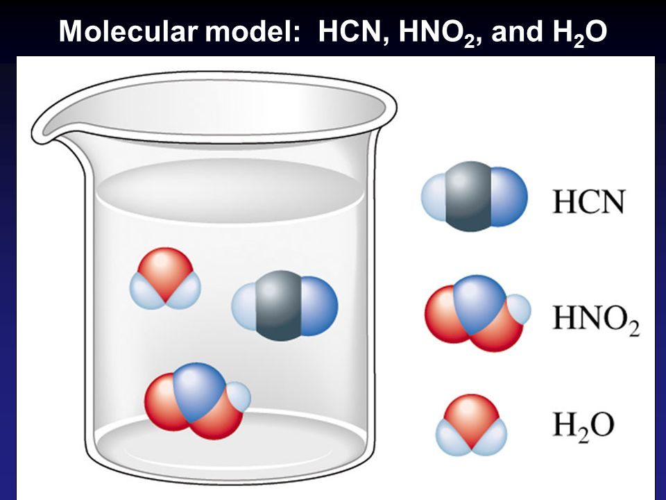 Molecular model: HCN, HNO2, and H2O