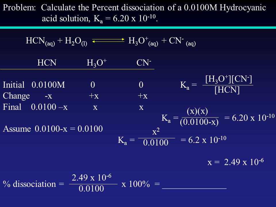 Problem: Calculate the Percent dissociation of a 0.0100M Hydrocyanic