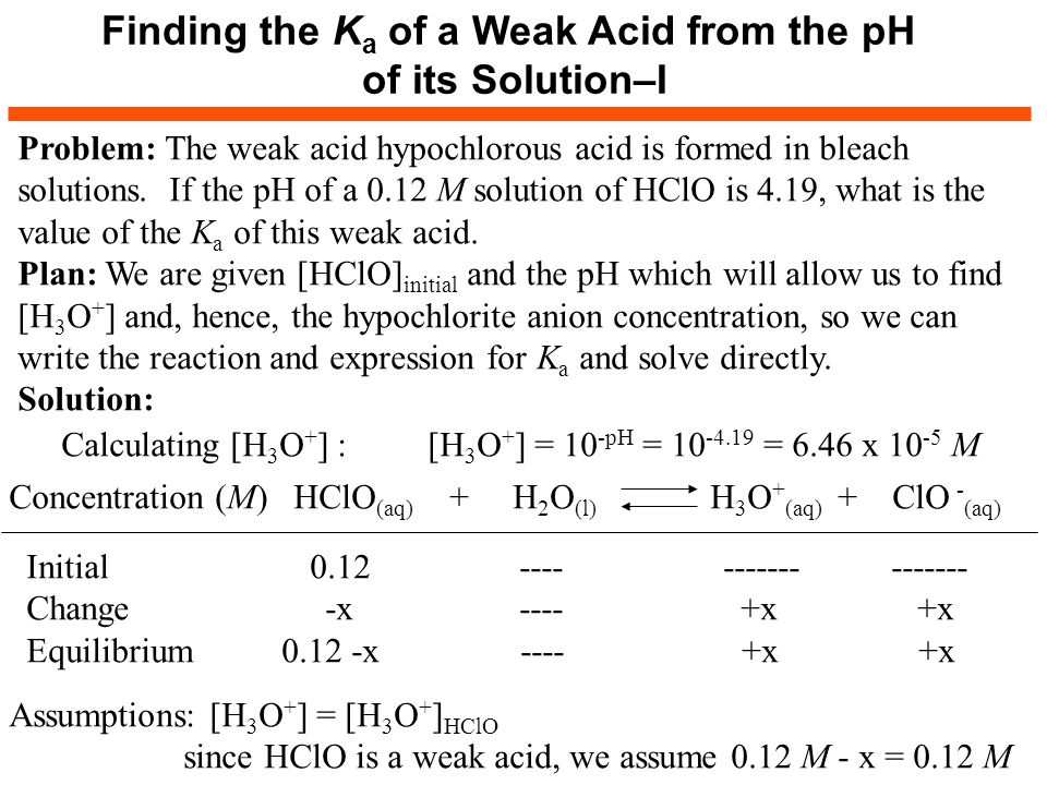 Finding the Ka of a Weak Acid from the pH of its Solution–I