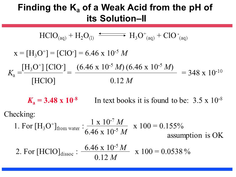 Finding the Ka of a Weak Acid from the pH of its Solution–II