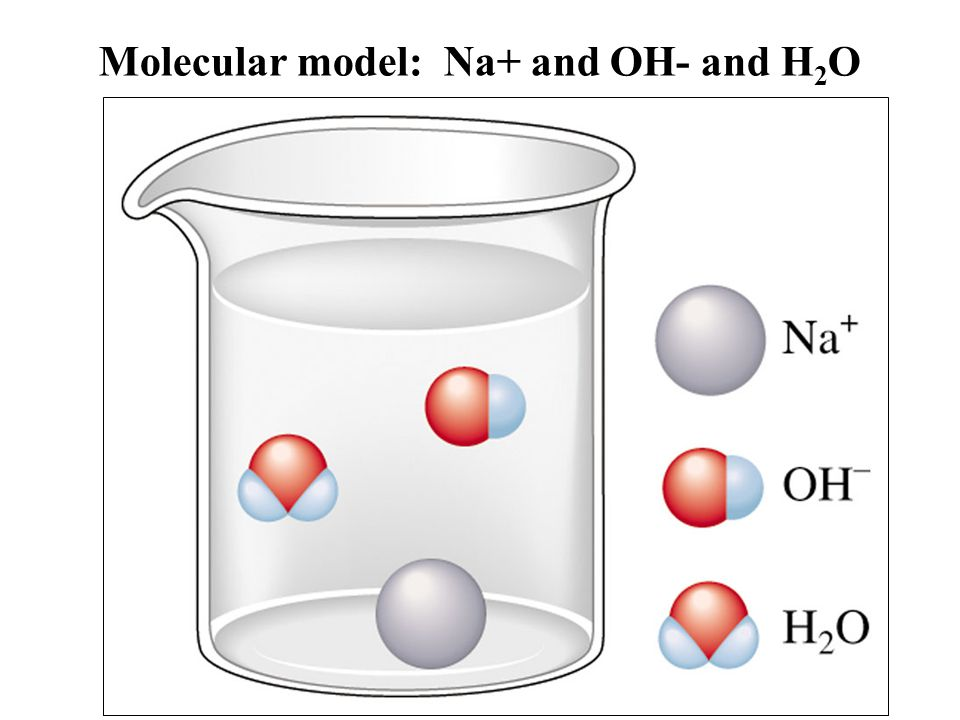 Molecular model: Na+ and OH- and H2O