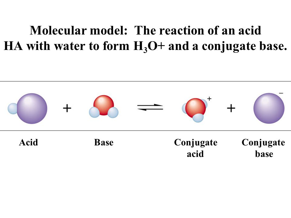 Molecular model: The reaction of an acid HA with water to form H3O+ and a conjugate base.
