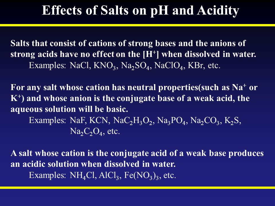 Effects of Salts on pH and Acidity
