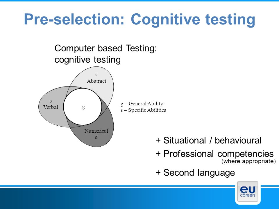 Pre-selection: Cognitive testing