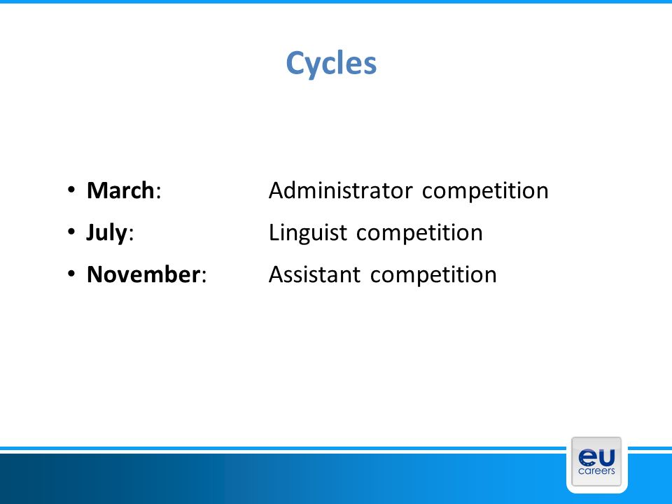 Cycles March: Administrator competition July: Linguist competition