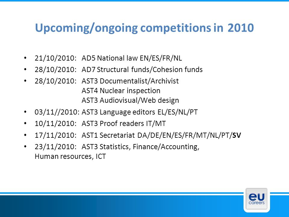 Upcoming/ongoing competitions in 2010