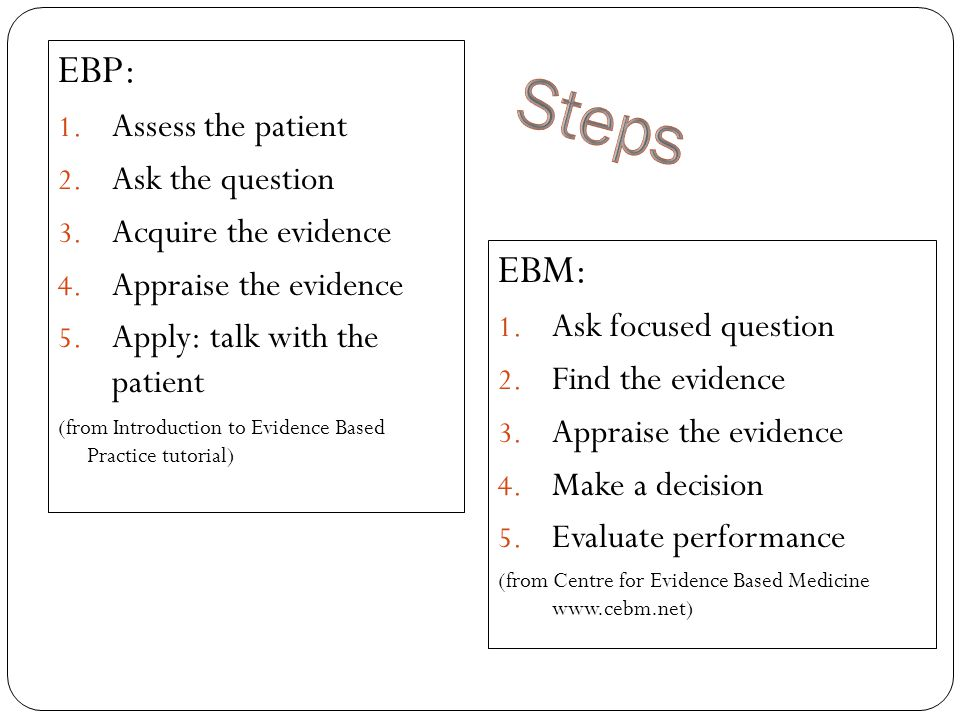 Steps EBP: EBM: Assess the patient Ask the question