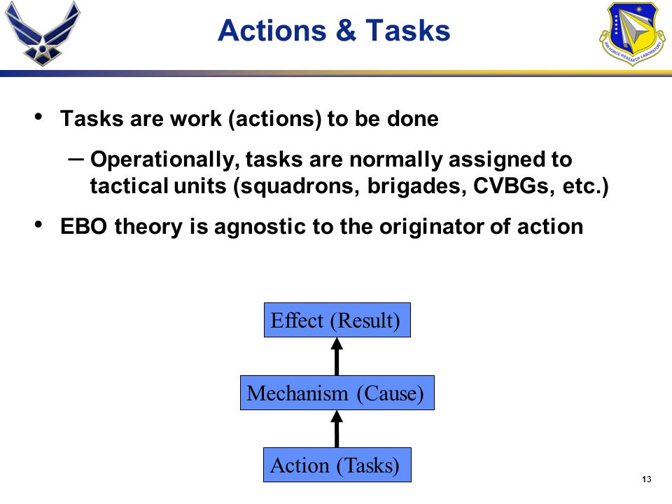 Actions & Tasks Tasks are work (actions) to be done