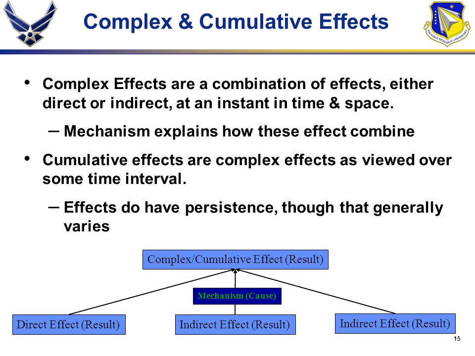 Complex & Cumulative Effects