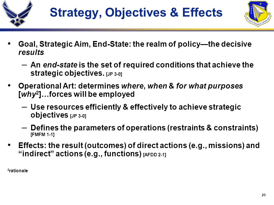 Strategy, Objectives & Effects