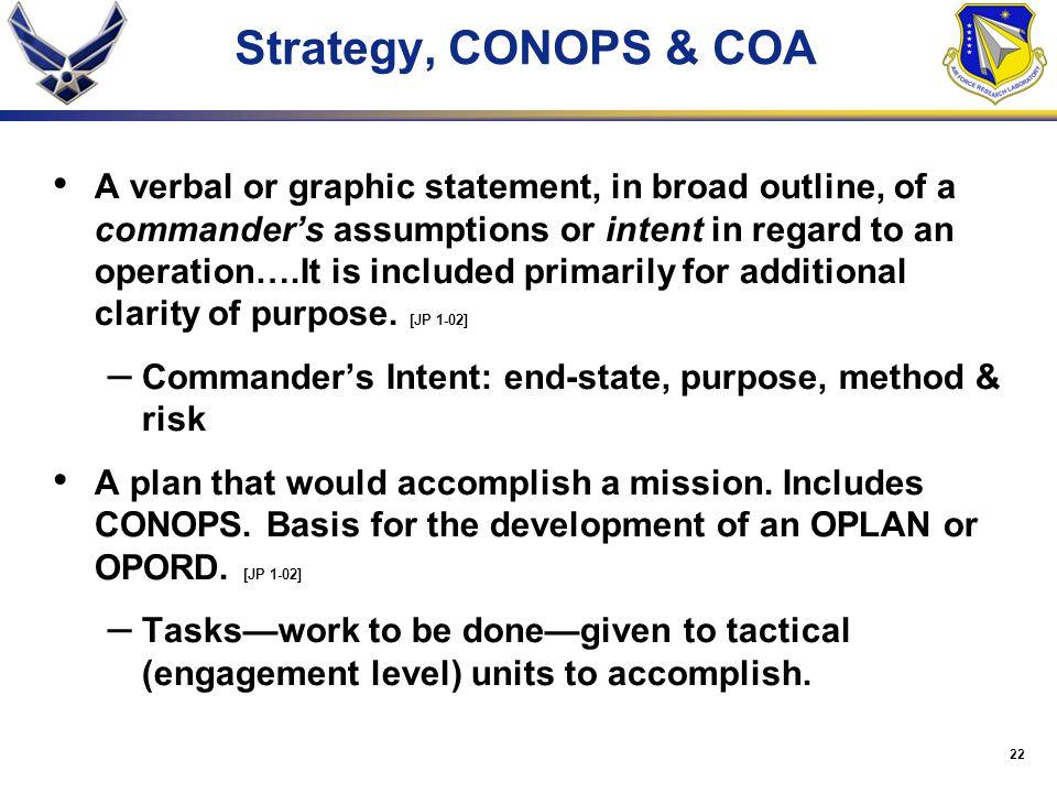 Strategy, CONOPS & COA
