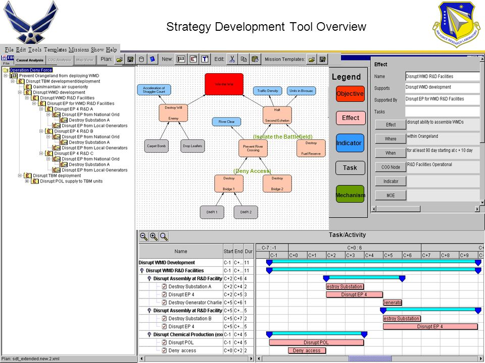 Strategy Development Tool Overview