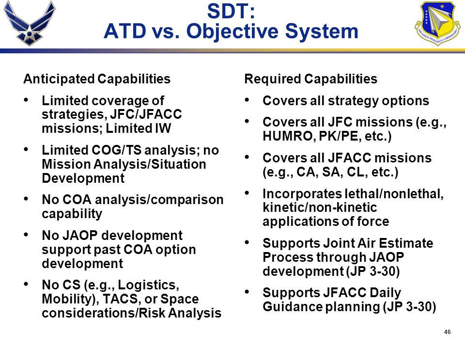 SDT: ATD vs. Objective System