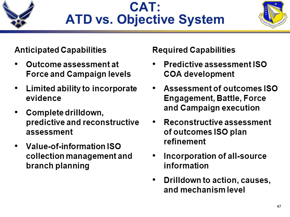 CAT: ATD vs. Objective System