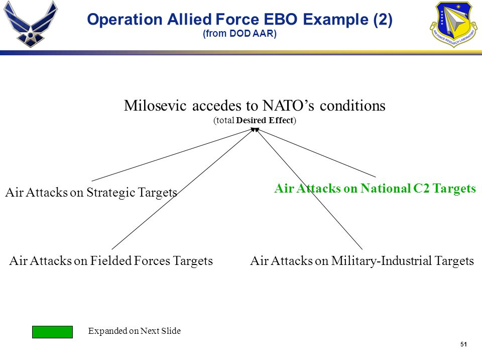 Operation Allied Force EBO Example (2) (from DOD AAR)