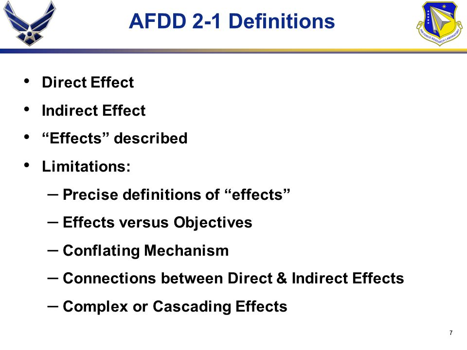 AFDD 2-1 Definitions Direct Effect Indirect Effect Effects described