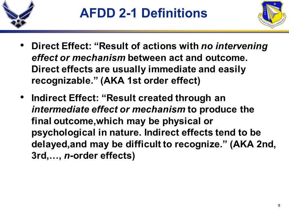 AFDD 2-1 Definitions