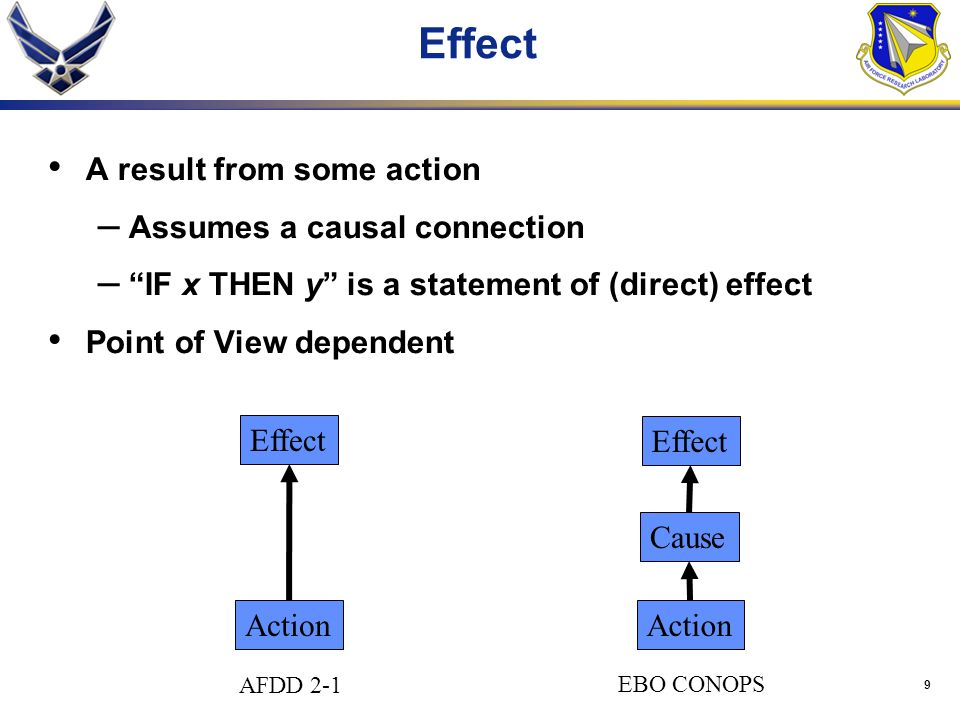 Effect A result from some action Assumes a causal connection