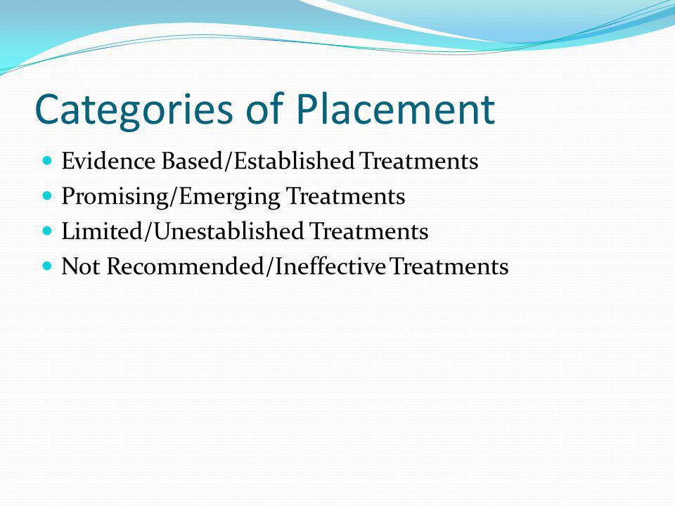Categories of Placement