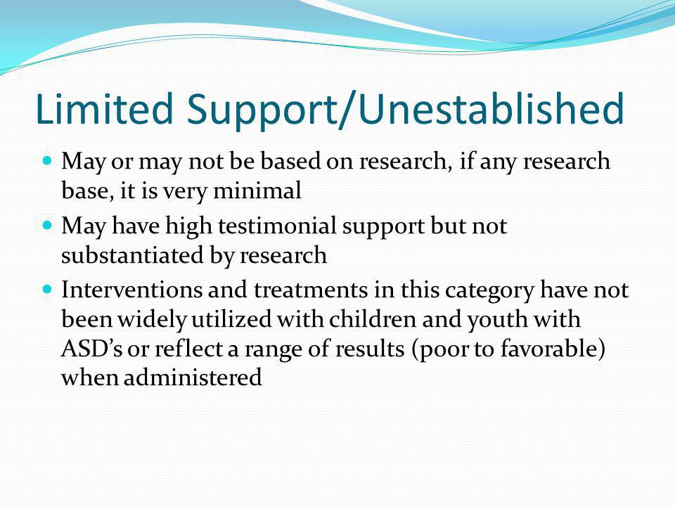 Limited Support/Unestablished