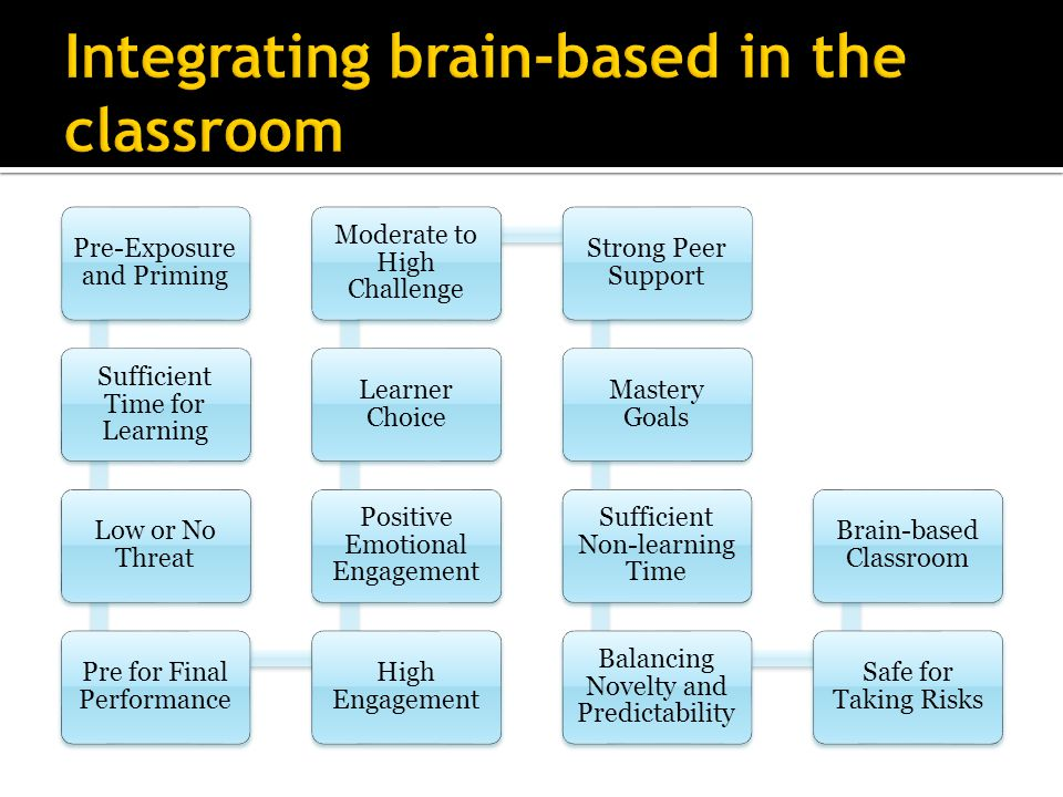 Integrating brain-based in the classroom