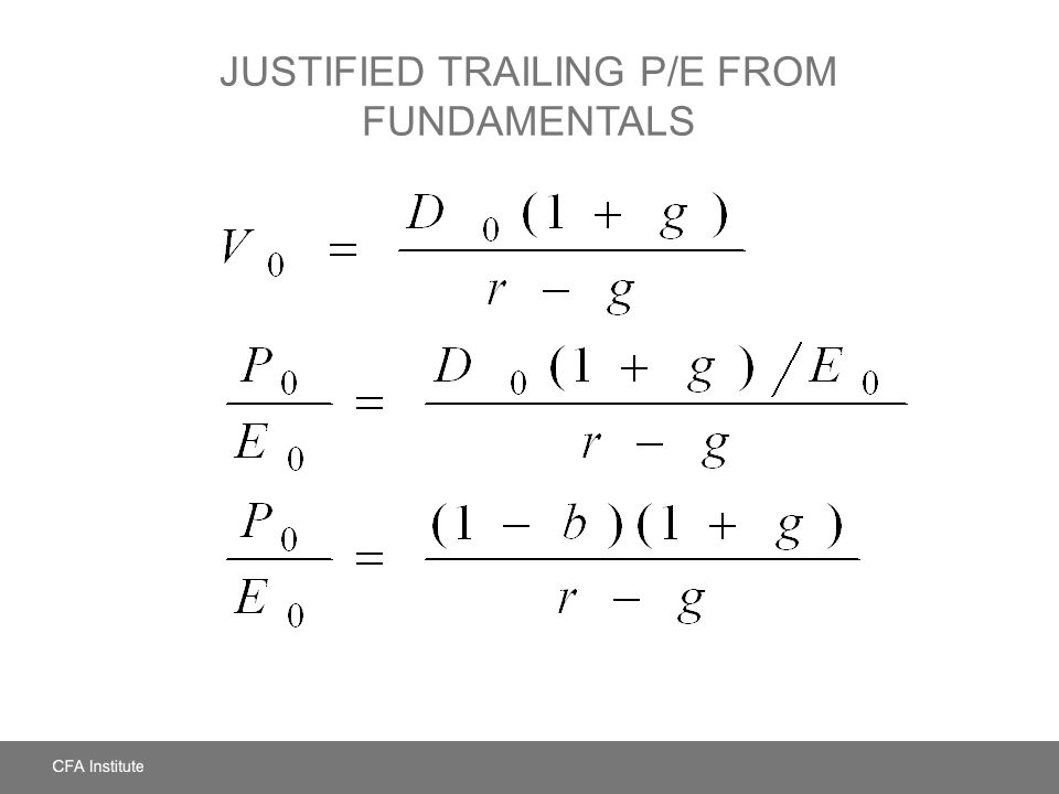 Justified Trailing P/E from Fundamentals
