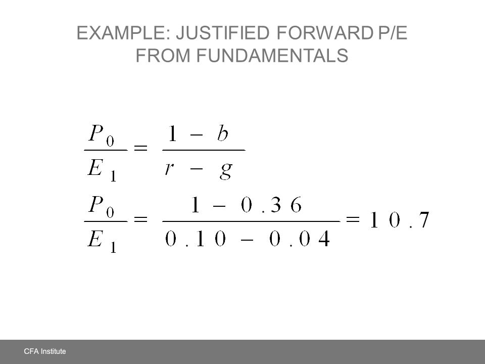 Example: Justified Forward P/E from Fundamentals