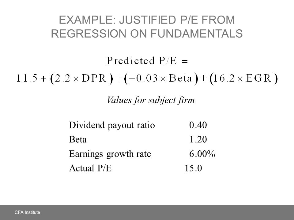 Example: Justified P/E from Regression on Fundamentals