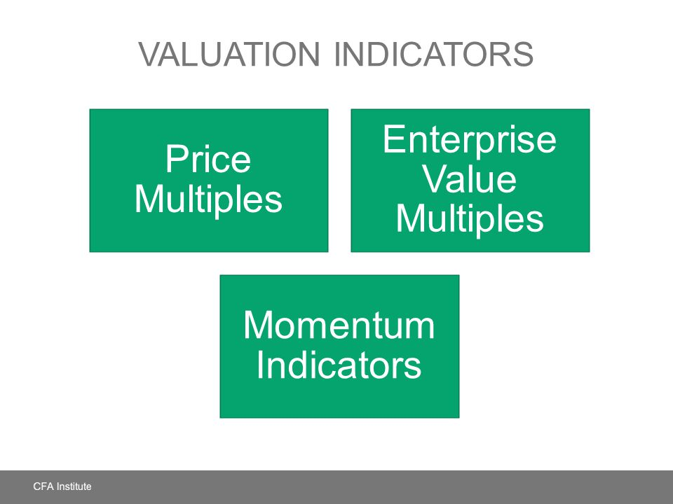 Enterprise Value Multiples