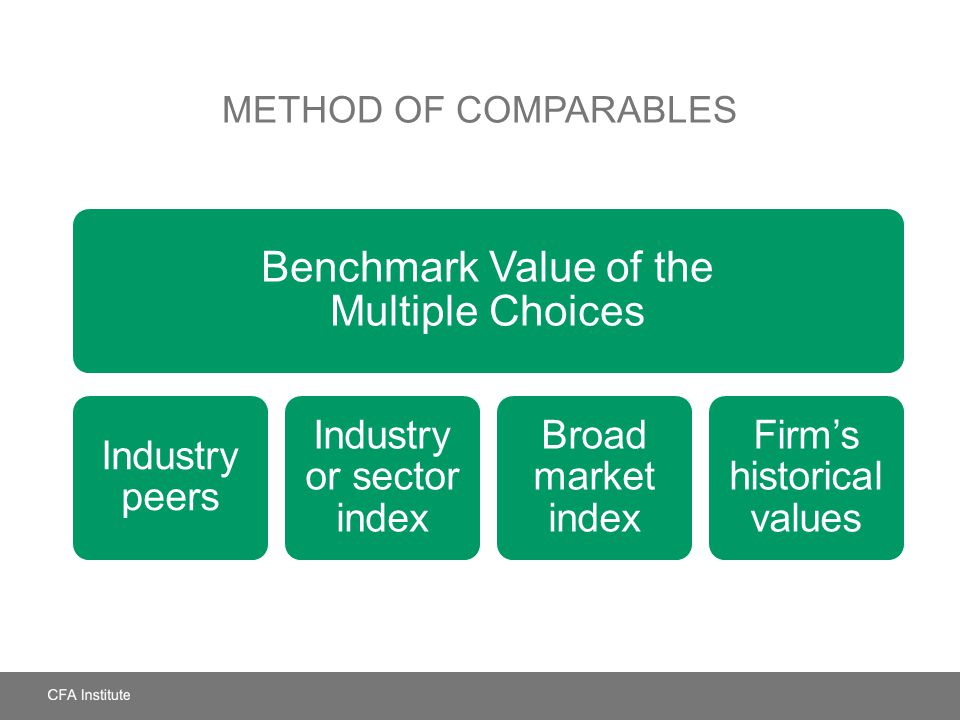 Benchmark Value of the Multiple Choices