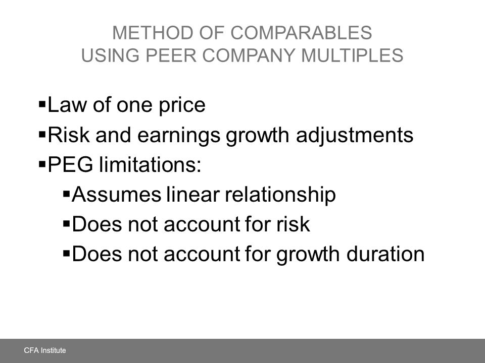 Method of Comparables Using Peer Company Multiples