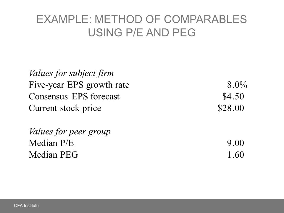 Example: Method of Comparables Using P/E and PEG