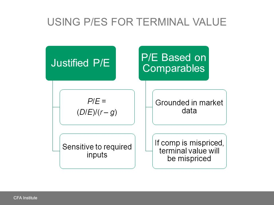 Using P/Es for Terminal Value