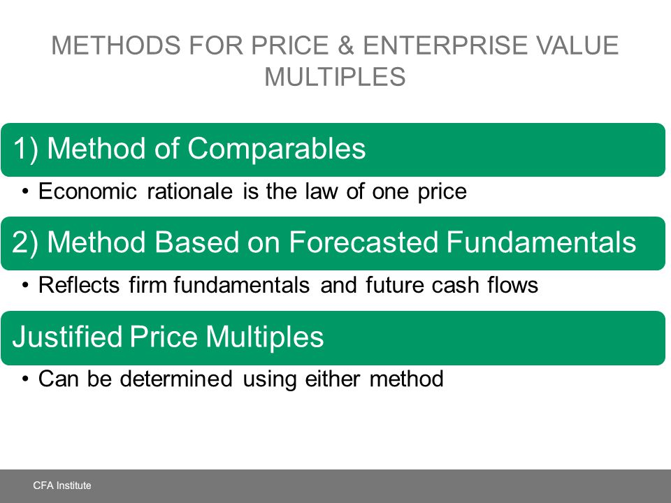 Methods for Price & Enterprise Value Multiples