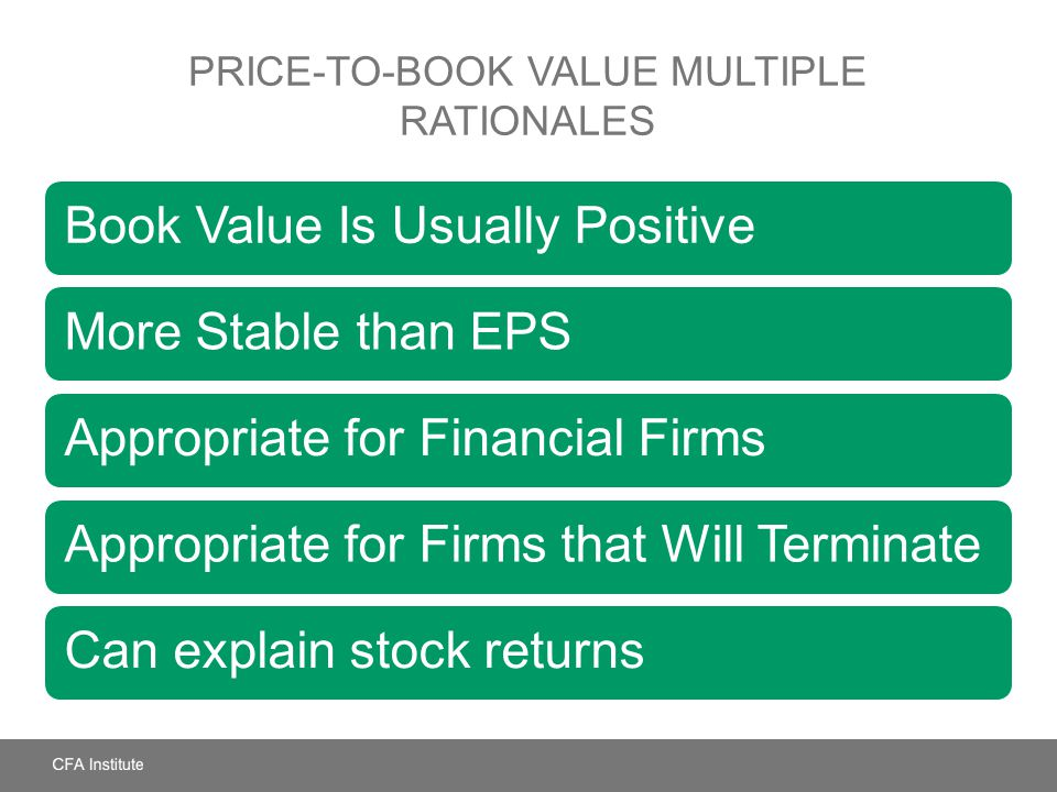 Price-to-Book Value Multiple Rationales