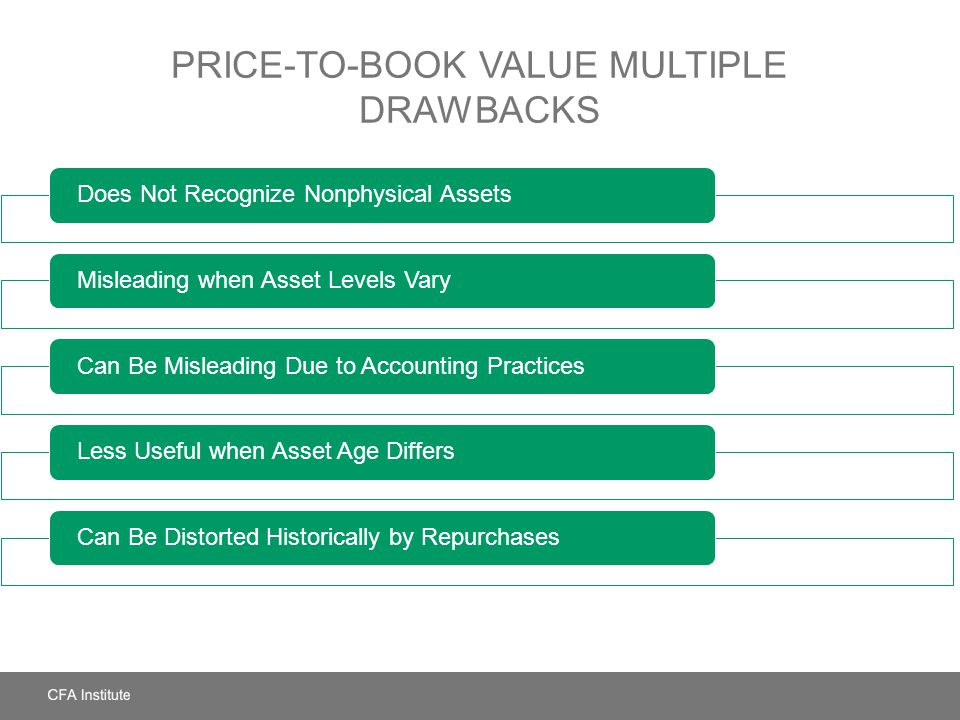 Price-to-Book Value Multiple Drawbacks