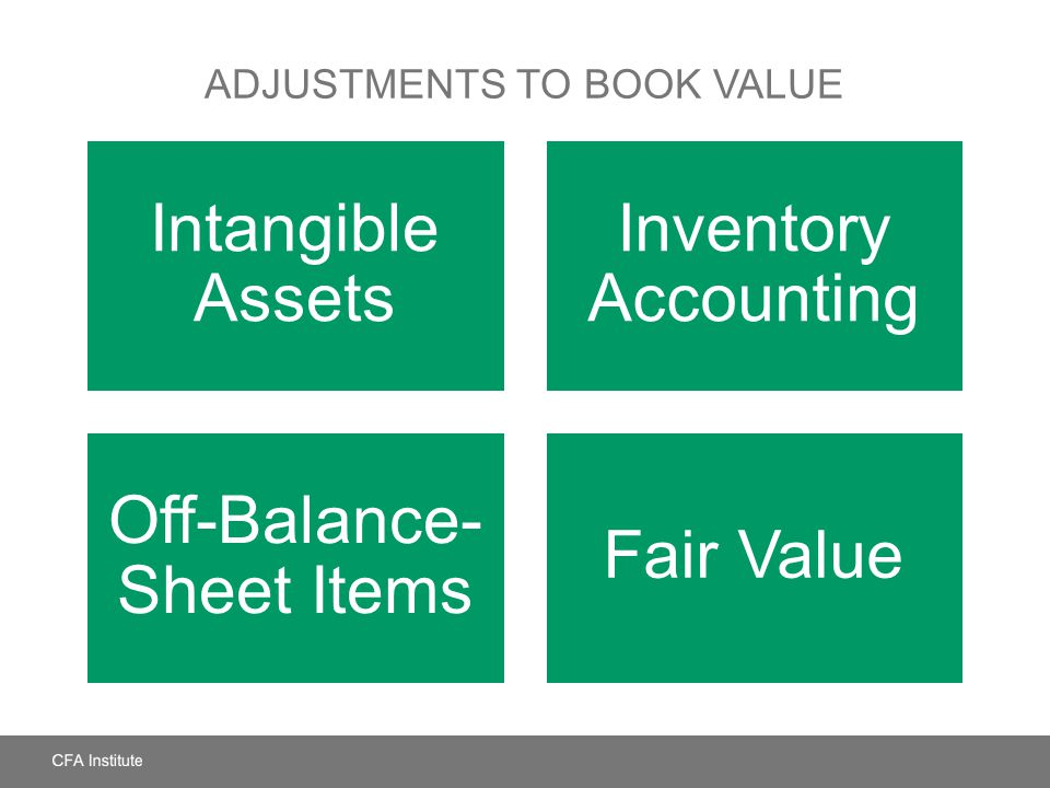 Adjustments to Book Value