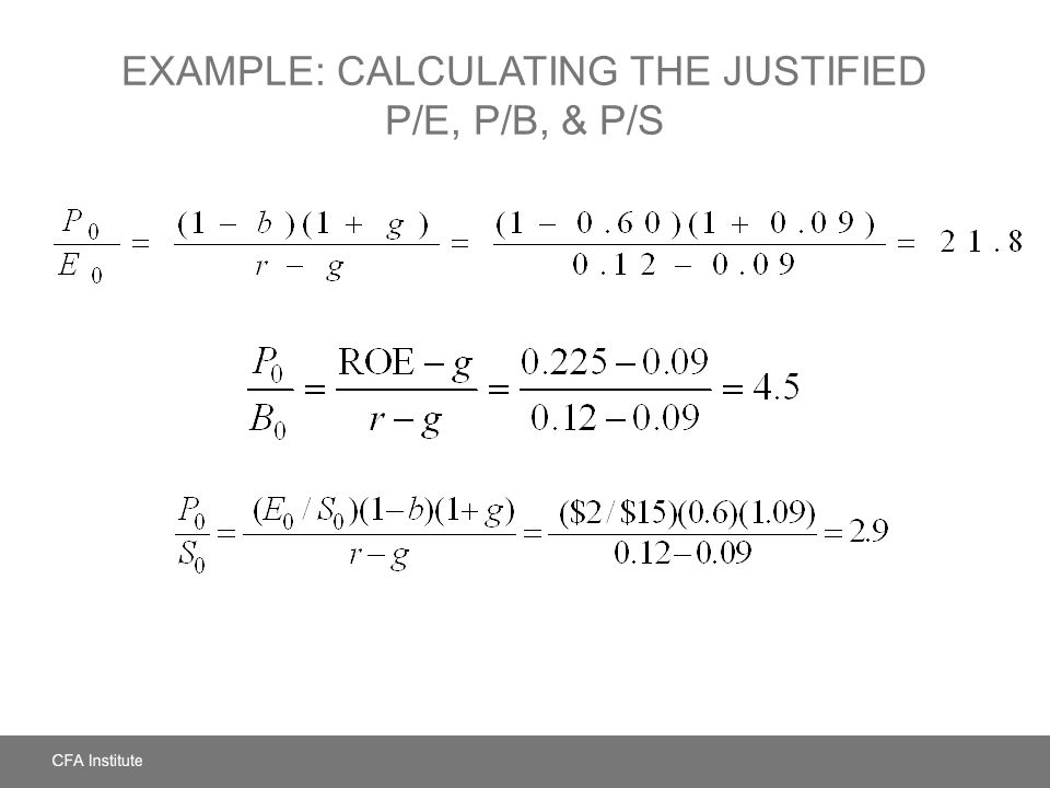 Example: Calculating the Justified P/E, P/B, & P/S