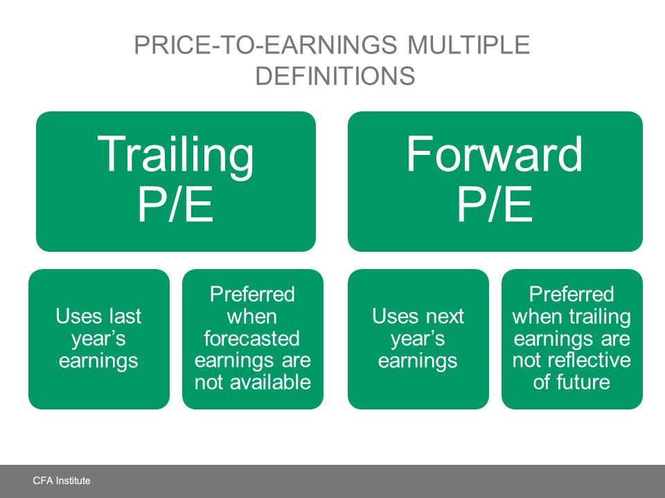 Price-to-Earnings Multiple Definitions